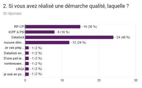 questionnaire_qualité