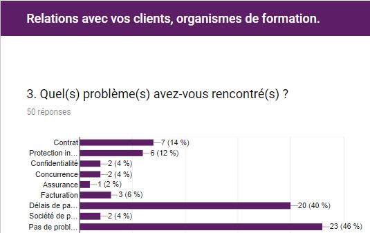 questionnaire_clients