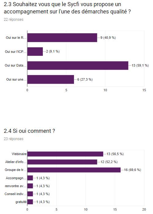 questionnaire_qualité_souhait accompagnement