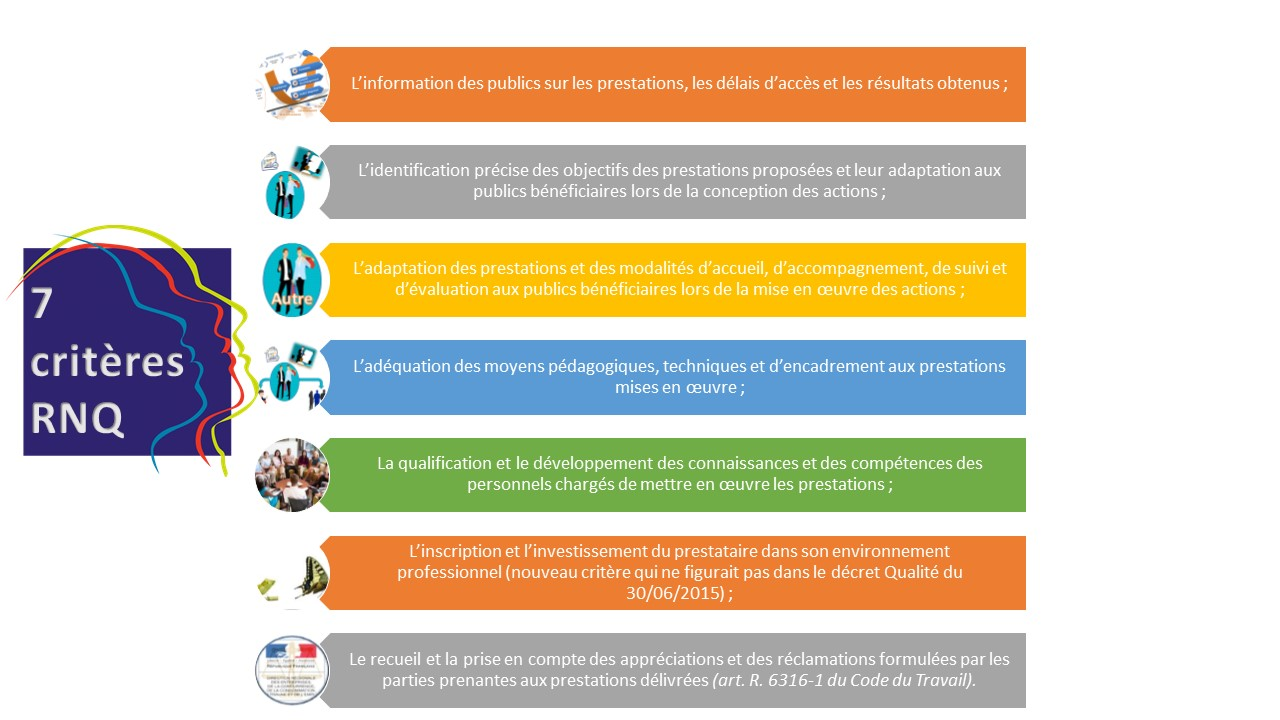 7 critères decret qualité
